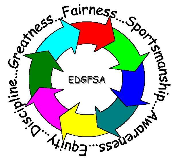 EDGFSA logo